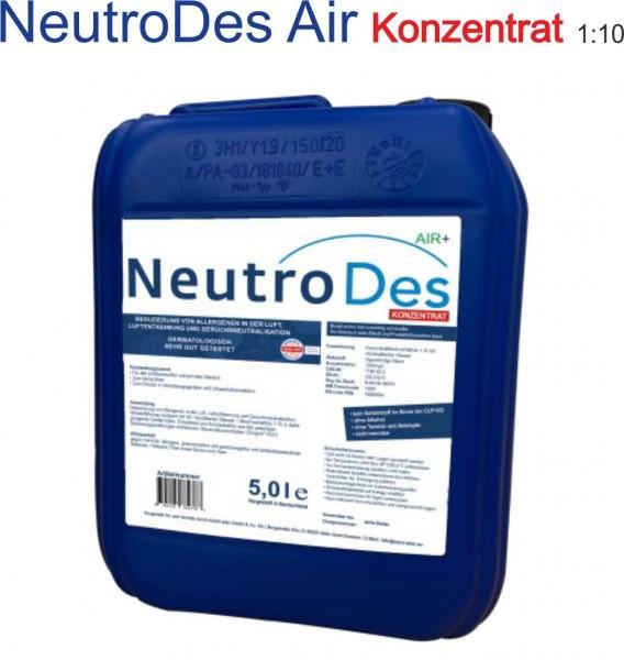 NeuroDes